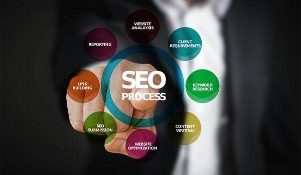 Reasons You Should Look for Quality SEO Agency